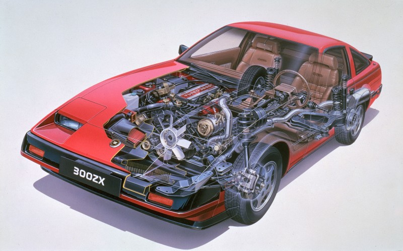 nissan 300zx the almost exotic sportscar patina s picks rh picks getpatina com Car Frame Diagram Intermodal Chassis Frame Diagram